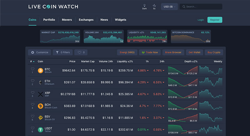 livecoinwatch-webpage-signage-content-4329523