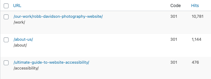 Redirection WordPress plugin showing 3 urls with their number of hits (10,781, 1,144, 476).